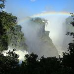 Map, Bucketlist, Inspiration, Victoria Falls